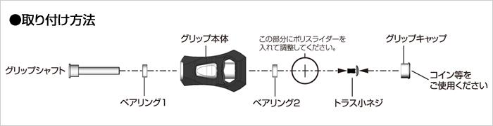 樹脂グリップ I型(1個入り)